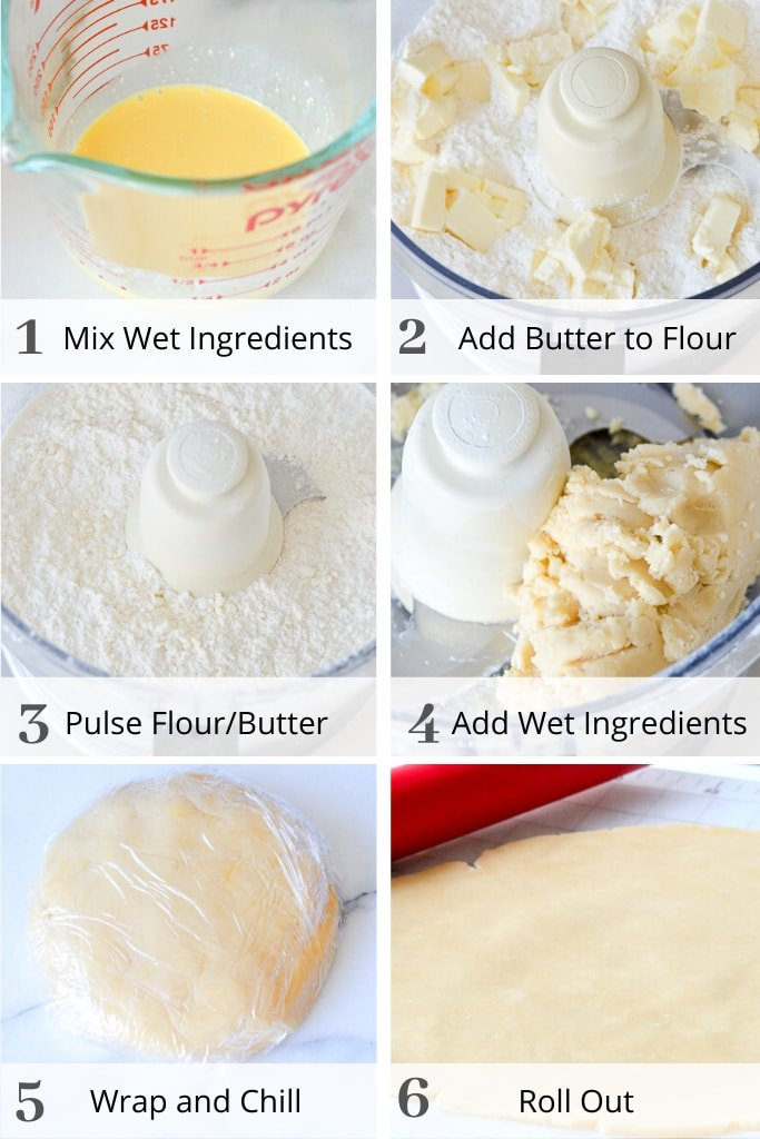 Process of making sweet tart dough
